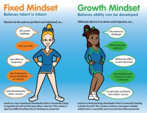 mindset-1024x786